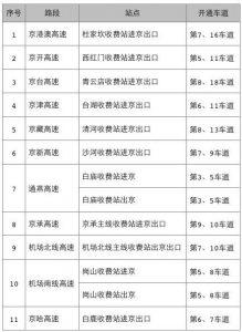 上海POS机办理